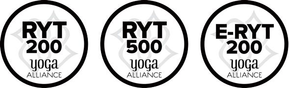 Yoga Instructor Certificate Course - Rishikesh